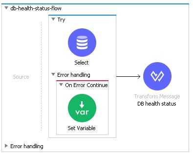 DB health check