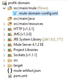 Dependencies to Mule modules