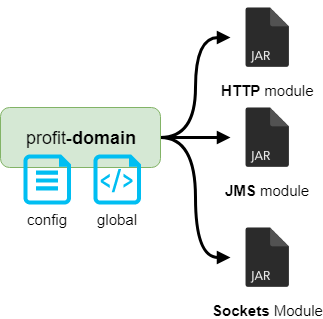 Domain project