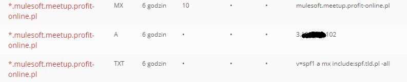 DNS A and MX entries