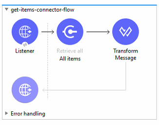 Flow using Retrieve all operation to get the whole Object Store content