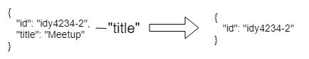 Filtering using single dash operator in DataWeave